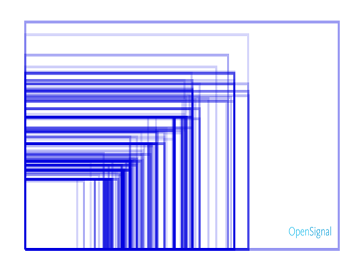 android-screen-fragmentation-2015.png